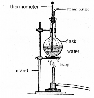 KSEEB Solutions for Class 8 Science Chapter 15 Heat 14
