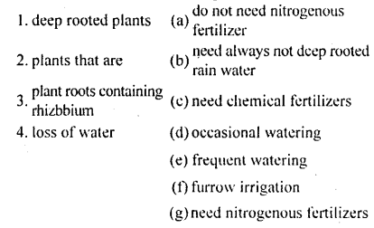 KSEEB Solutions for Class 8 Science Chapter 21 . 1