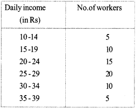 Plus One Economics Chapter Wise Questions and Answers