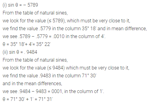 ML Aggarwal Class 10 Solutions for ICSE Maths Chapter 19 Trigonometric Tables Ex 19 Q4