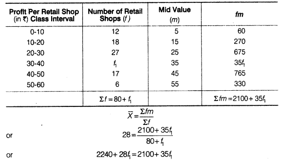 Statistics for Economics Class 11 NCERT Solutions Chapter 5 Measures of Central Tendency 2