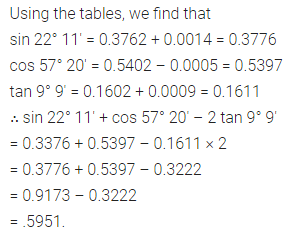 ML Aggarwal Class 10 Solutions for ICSE Maths Chapter 19 Trigonometric Tables Chapter Test Q4
