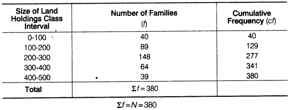 Statistics for Economics Class 11 NCERT Solutions Chapter 5 Measures of Central Tendency 10