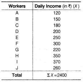 Statistics for Economics Class 11 NCERT Solutions Chapter 5 Measures of Central Tendency 6