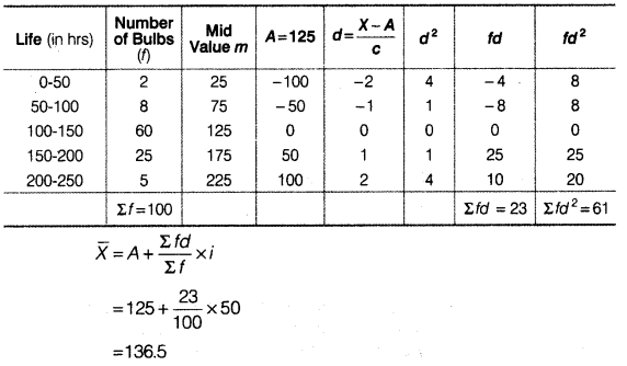 Statistics for Economics Class 11 NCERT Solutions Chapter 6 Measures of Dispersion 21