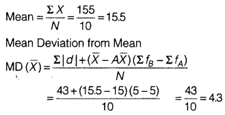 Statistics for Economics Class 11 NCERT Solutions Chapter 6 Measures of Dispersion 5