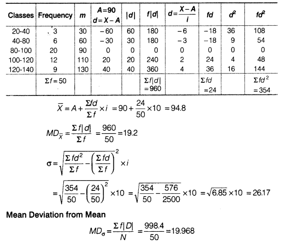 Statistics for Economics Class 11 NCERT Solutions Chapter 6 Measures of Dispersion 24