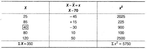 Statistics for Economics Class 11 NCERT Solutions Chapter 6 Measures of Dispersion 17