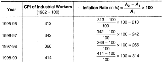 Statistics for Economics Class 11 NCERT Solutions Chapter 8 Index Numbers 10