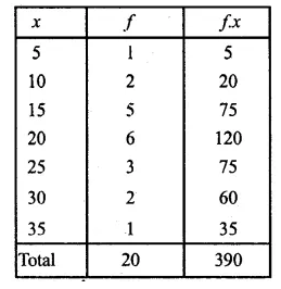 ML Aggarwal Class 10 Solutions for ICSE Maths Chapter 21 Measures of Central Tendency Ex 21.1 Q6.1