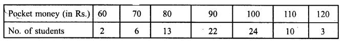 ML Aggarwal Class 10 Solutions for ICSE Maths Chapter 21 Measures of Central Tendency Ex 21.1 Q8