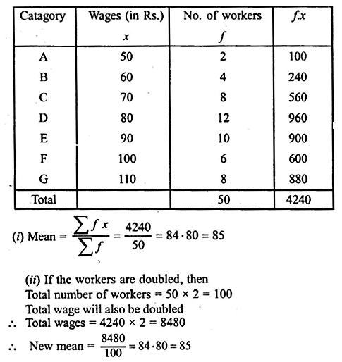 ML Aggarwal Class 10 Solutions for ICSE Maths Chapter 21 Measures of Central Tendency Ex 21.1 Q11.1