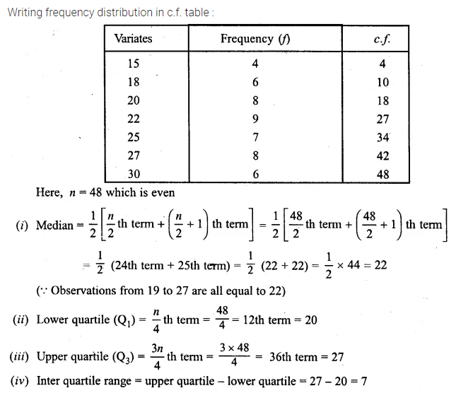 ML Aggarwal Class 10 Solutions for ICSE Maths Chapter 21 Measures of Central Tendency Ex 21.2 Q11.1