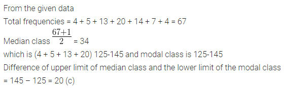ML Aggarwal Maths for Class 10 Solutions Pdf Download Chapter 21 Measures of Central Tendency MCQS Q15.1