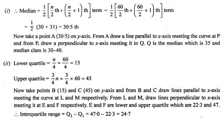ML Aggarwal Class 10 Solutions for ICSE Maths Chapter 21 Measures of Central Tendency Chapter Test Q21.2