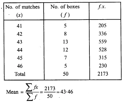ML Aggarwal Class 10 Solutions Chapter 21 Measures of Central Tendency Chapter Test Q5.1