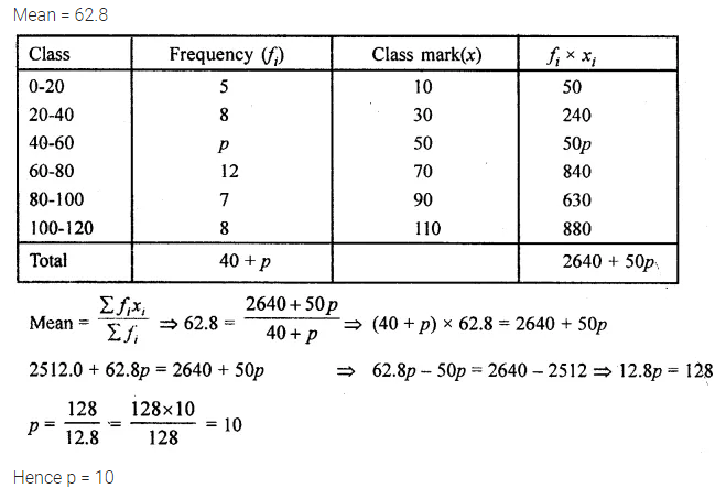 Understanding Mathematics Class 10 Solutions Chapter 21 Measures of Central Tendency Chapter Test Q11.1