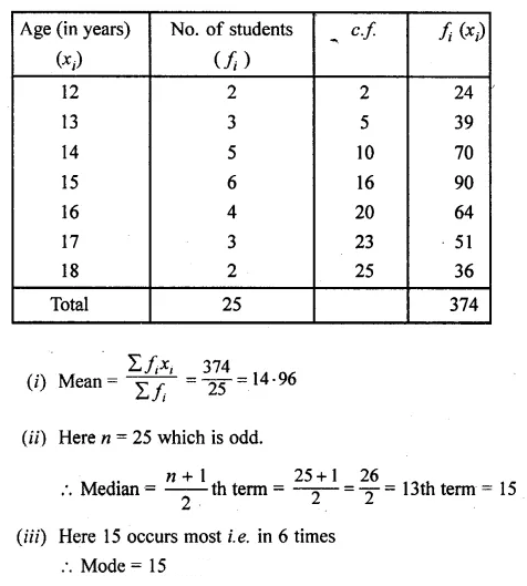 ML Aggarwal Class 10 Solutions for ICSE Maths Chapter 21 Measures of Central Tendency Chapter Test Q19.1