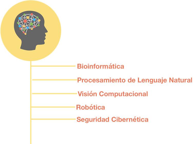 Estudiar Machine Learning 5