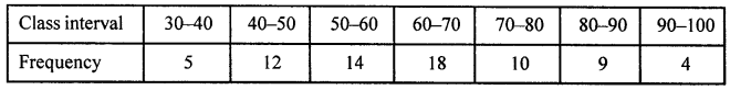 ML Aggarwal Class 8 Solutions for ICSE Maths Model Question Paper 6 8