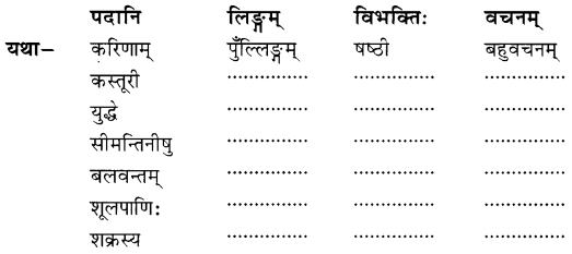 NCERT Solutions for Class 8 Sanskrit Chapter 15 प्रहेलिकाः 4