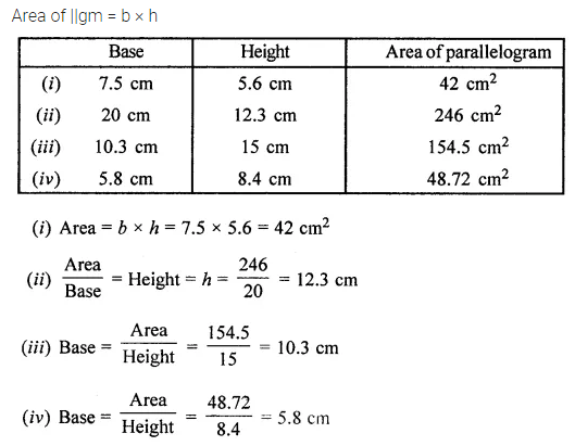 ML Aggarwal Class 7 Solutions for ICSE Maths Chapter 16 Perimeter and Area Ex 16.2 Q3.1