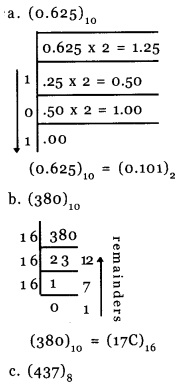 HSSlive Plus One Computer Science Chapter Wise previous Questions Chapter 2 Data Representation and Boolean Algebra 5