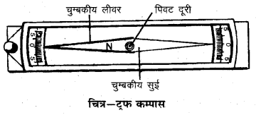 RBSE Solutions for Class 11 Pratical Geography Chapter 7 जरीब व फीतासर्वेक्षण 5