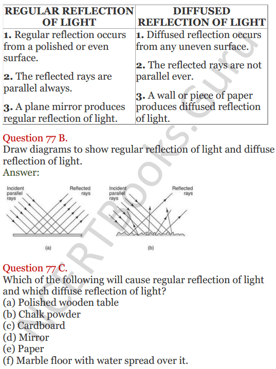 Lakhmir Singh Science Class 8 Solutions Chapter 16 Light - 29