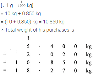 Aplustopper Class 6 Maths ML Aggarwal Chapter 7 Decimals Check Your Process