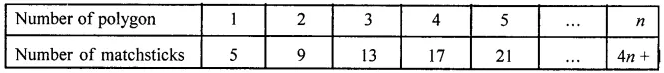 ML Aggarwal Class 6th Chapter 9 Algebra Check Your Progress