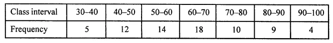 ML Aggarwal Class 8 Solutions for ICSE Maths Model Question Paper 6 Q23