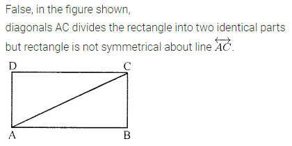 ML Aggarwal Class 6 Solutions Maths Chapter 12 Symmetry Check Your Progress