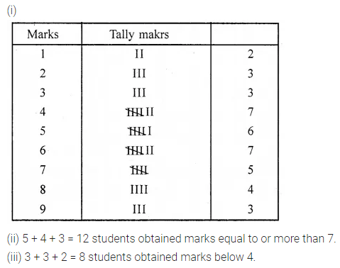 ML Aggarwal Class 6 Solutions for ICSE Maths Chapter 15 Data Handling Ex 15.1 Q3.1