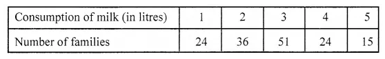 ML Aggarwal Class 6 Solutions for ICSE Maths Model Question Paper 6 Q25