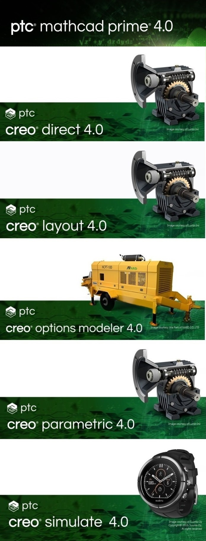 PTC Creo 4.0 M100 x64 full license
