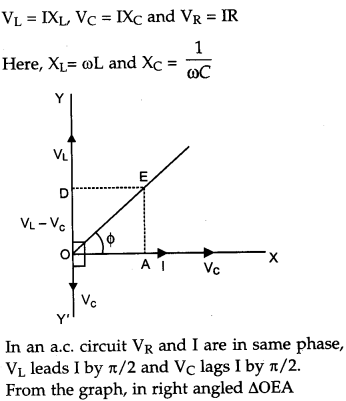 CBSE Previous Year Question Papers Class 12 Physics 2019 Delhi 142