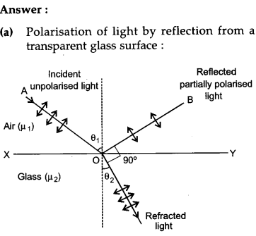 CBSE Previous Year Question Papers Class 12 Physics 2018 Delhi 223