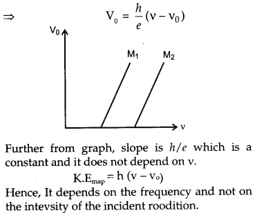 CBSE Previous Year Question Papers Class 12 Physics 2017 Outside Delhi 53