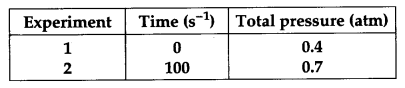 CBSE Previous Year Question Papers Class 12 Chemistry 2014 Outside Delhi Set I Q20
