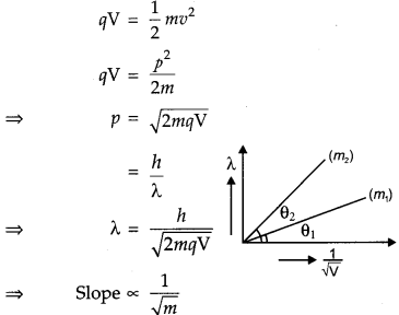 CBSE Previous Year Question Papers Class 12 Physics 2016 Delhi 5