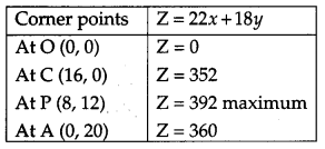CBSE Previous Year Question Papers Class 12 Maths 2014 Delhi 66