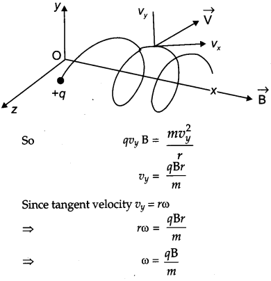 CBSE Previous Year Question Papers Class 12 Physics 2015 Outside Delhi 18