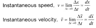 HSSlive Plus One Physics Notes Chapter 3 Motion in a Straight Line 8