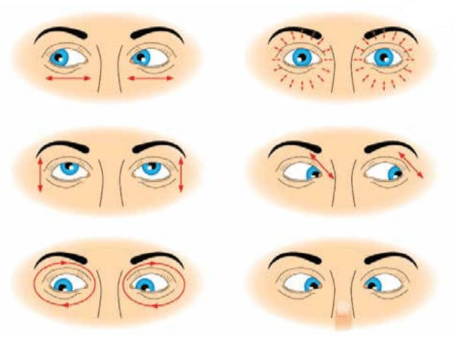 Effective Exercises For Your Eyes