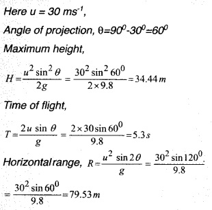HSSlive Plus One Physics Notes Chapter 4 Motion in a Plane 31