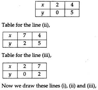 CBSE Previous Year Question Papers Class 12 Maths 2012 Delhi 111