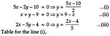CBSE Previous Year Question Papers Class 12 Maths 2012 Delhi 108