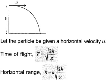 HSSlive Plus One Physics Notes Chapter 4 Motion in a Plane 30