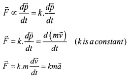 HSSlive Plus One Physics Notes Chapter 5 Law of Motion 1